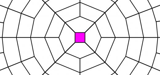 Block Technique